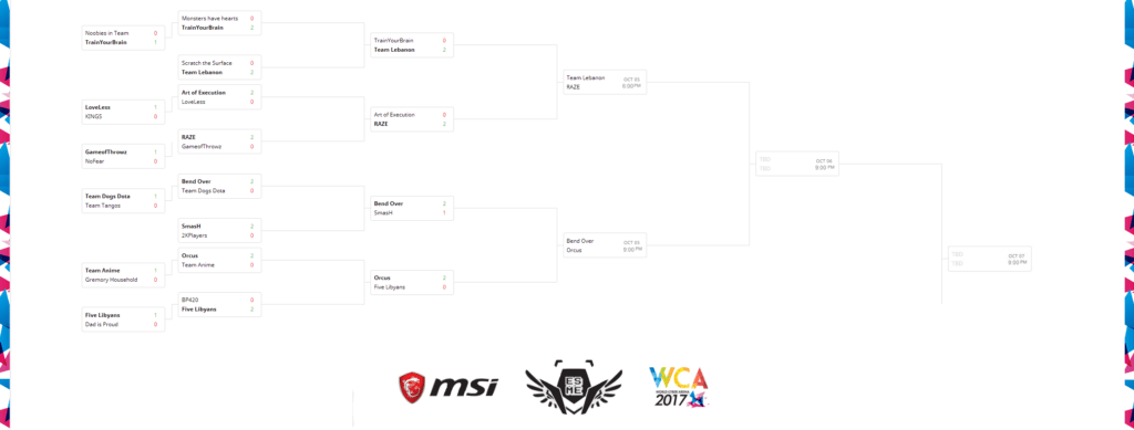 WCA-2017-MENA-qualifiers-Dota-2-upper-Bracket