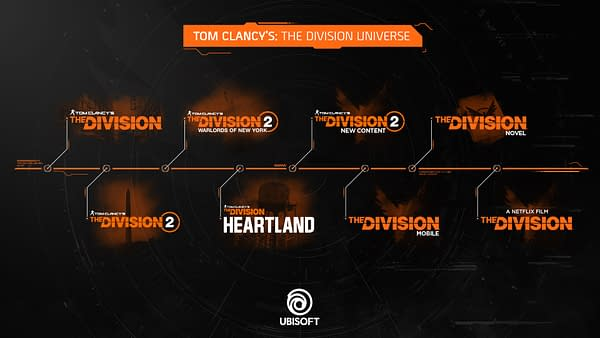 The Division Heartland Timeline